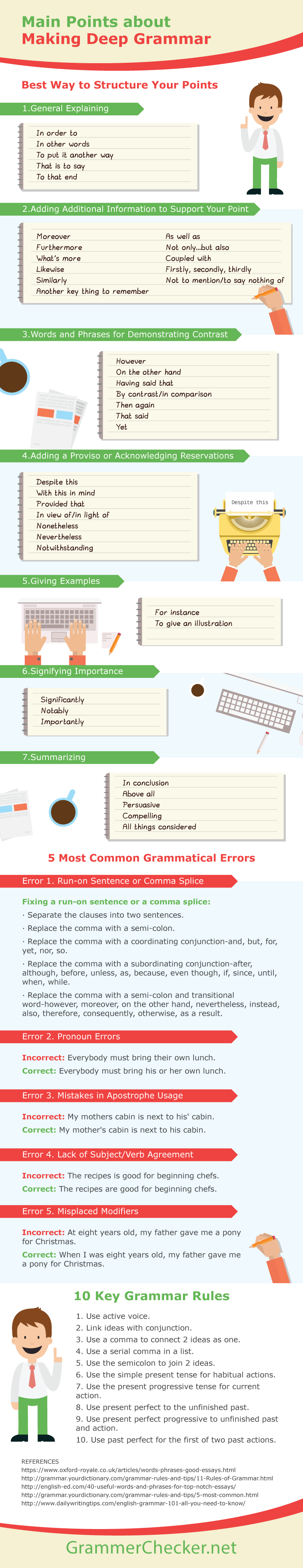 Making Deep Grammar Check