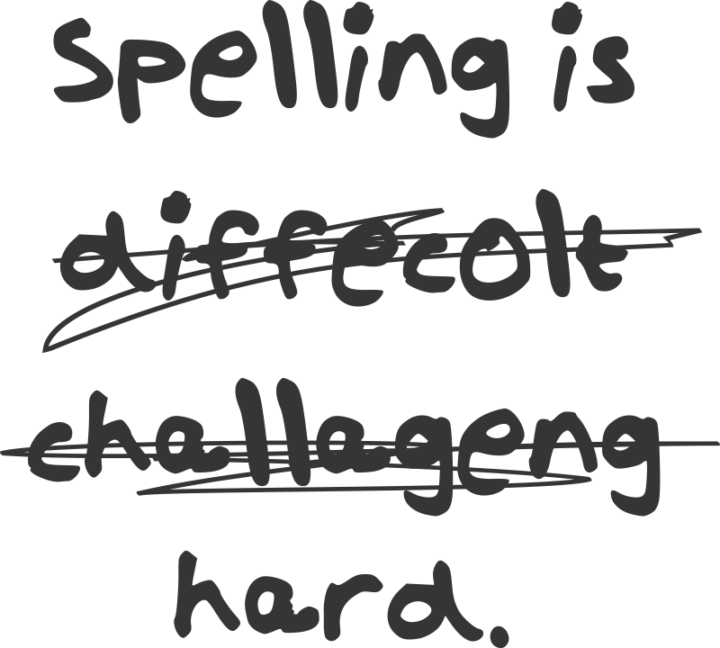 best spelling and grammar checker